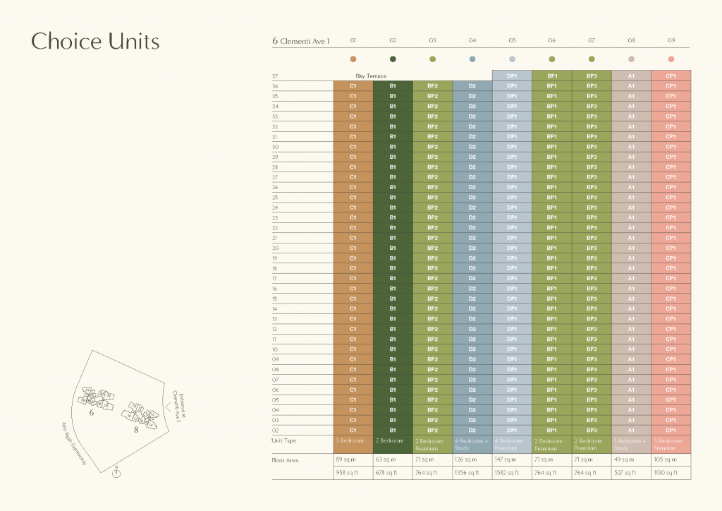 clavon-condo-elevation-chart-clementi-avenue-1-condo-singapore-1